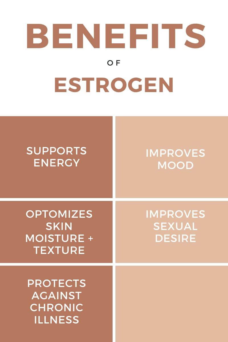 benefits of estrogen