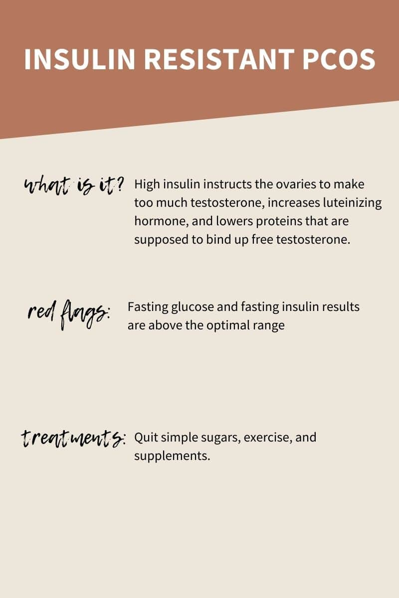 graphic explaining what insulin resistant pcos is, the red blag tests and treatments for it